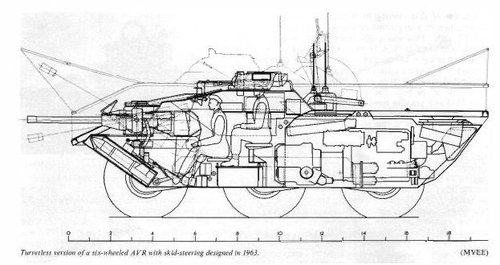 AVR-63A