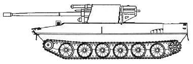 Type 77G FT
